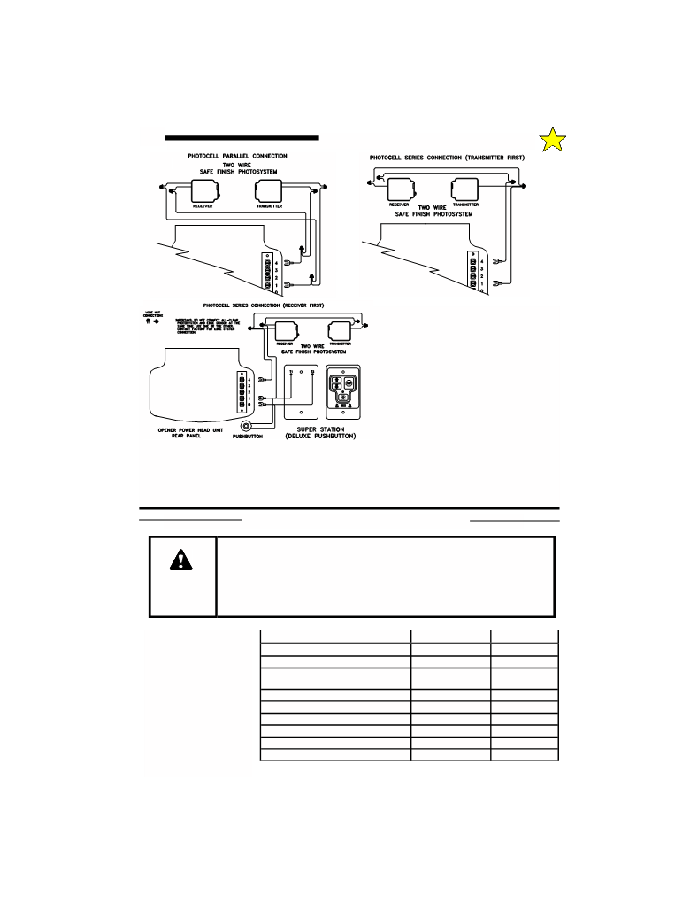 User Manual For Allstar Products Group Mvp A Garage Door Opener Wiring Diagram 1 9 08971 Auxiliary Equipment Your Residential Is