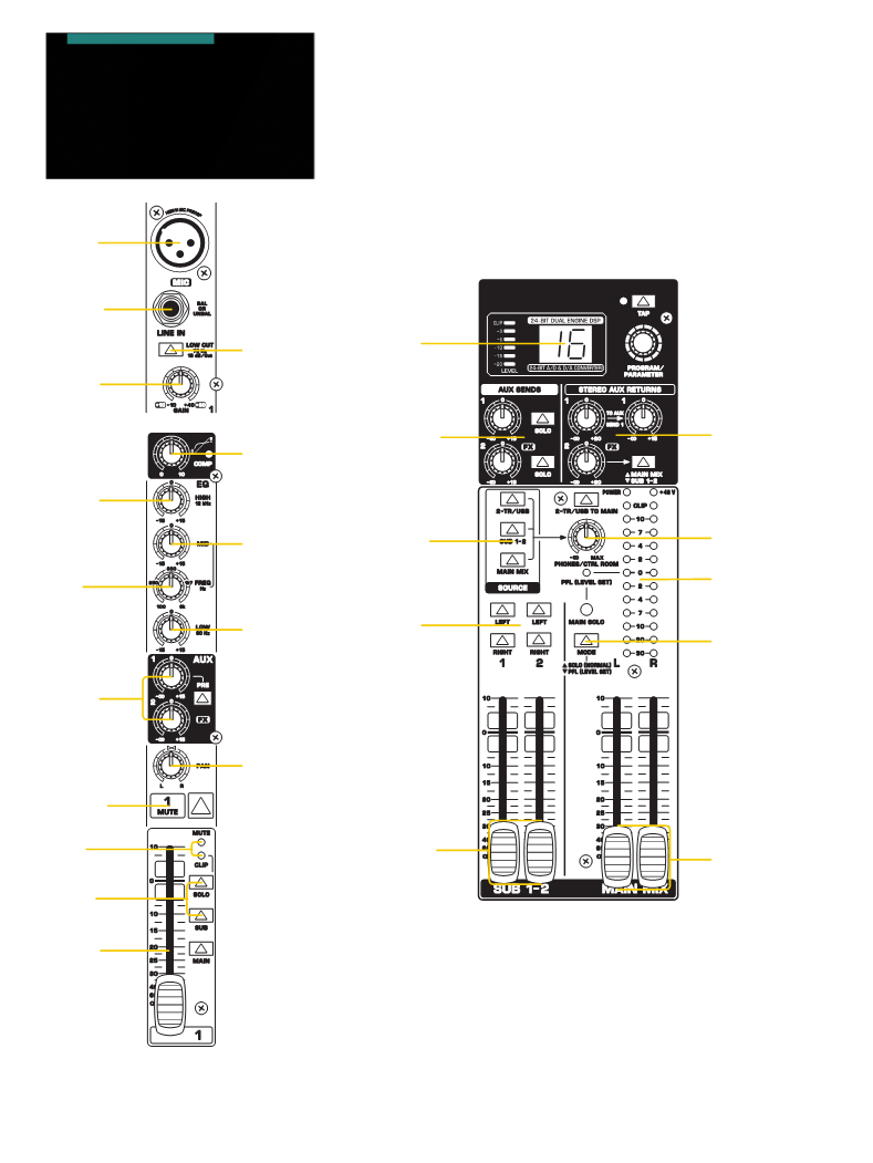 behringer xenyx x1222usb service manual