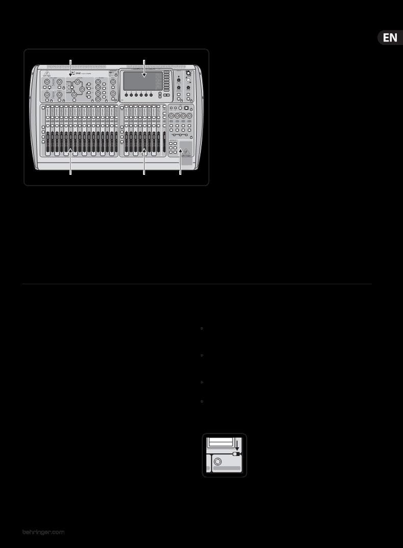 Manual De Uso De Behringer 32 Channel 16 Bus 40 Bit