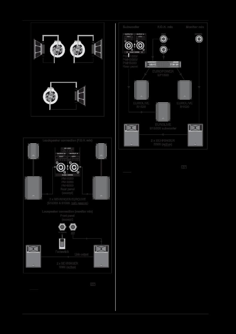 sznrnyalat kedly Eredeti behringer pmh3000 mixer sch.pdf ...