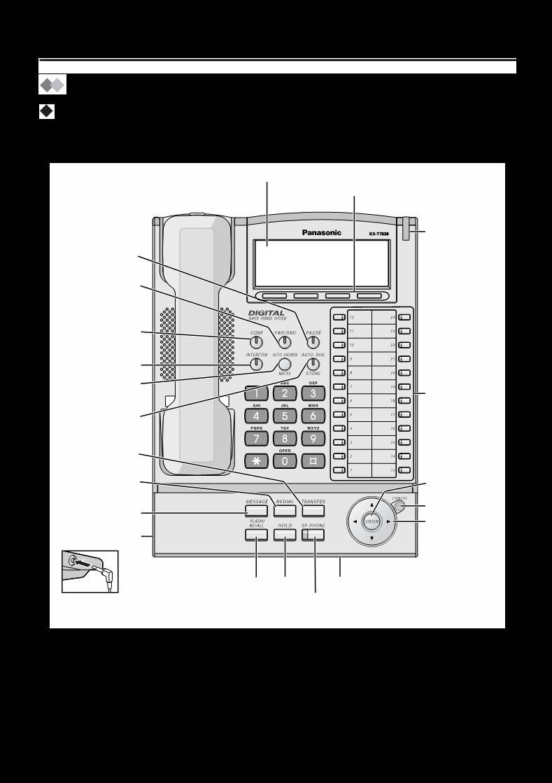 Схема panasonic kx t7630