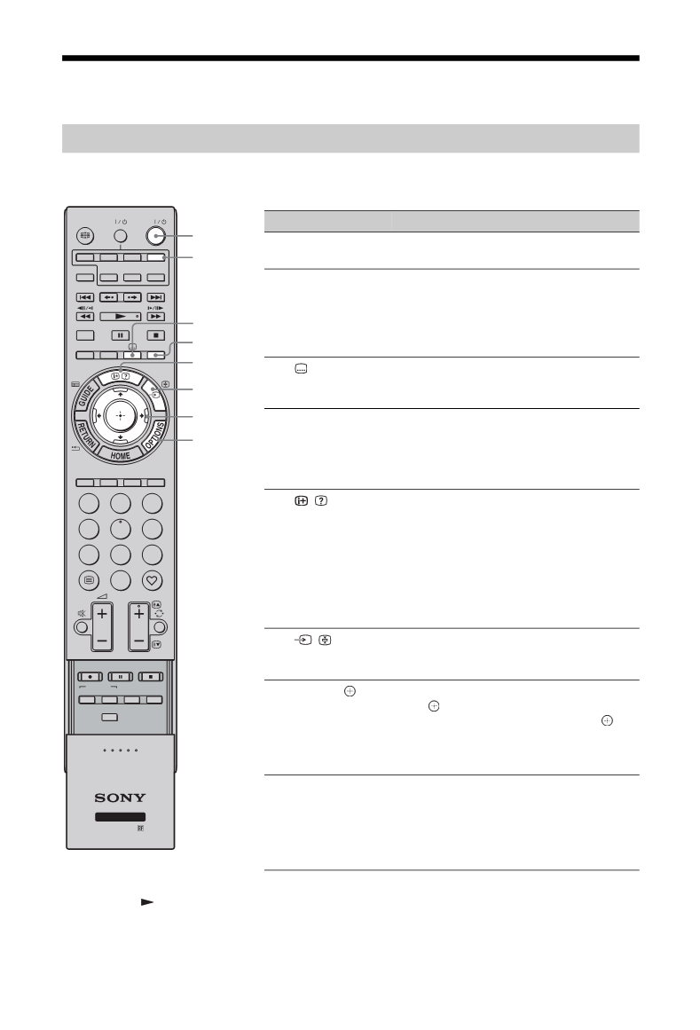 Sony Flat Screen Tv Standby Mode