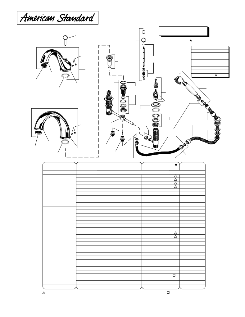 User Manual For American Standard Amarilis 3941 000 A