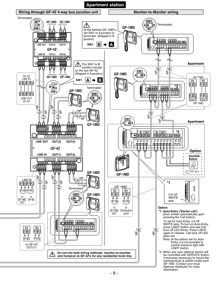 User Manual For Aiphone Intercom System Gf Vbc 1d A Wiring Diagram And Installation Guide