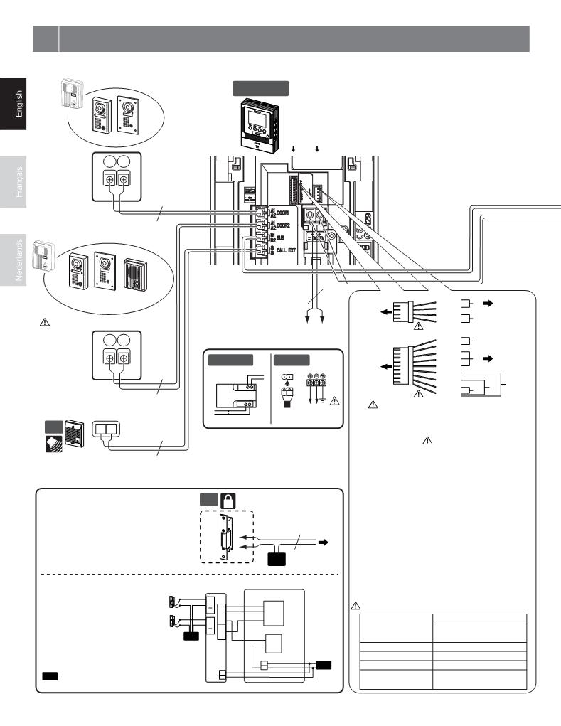 Anwendungsvorschrift Aiphone Jf-2med