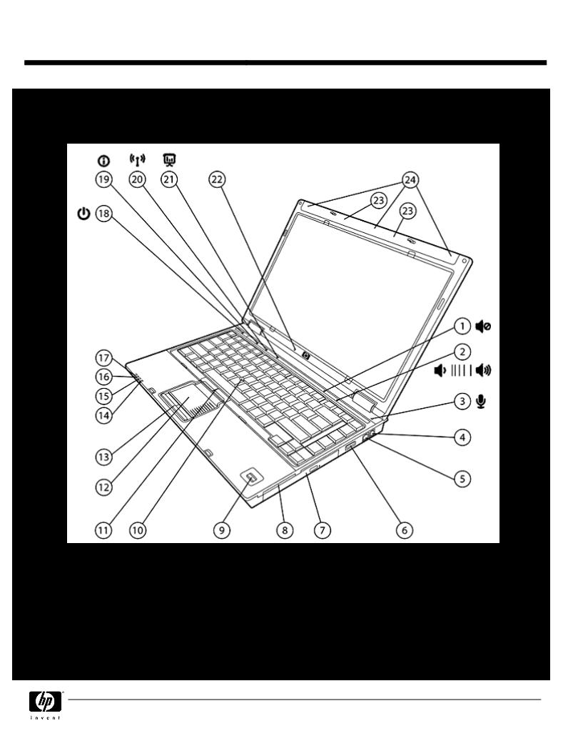 manual de uso de hp  hewlett
