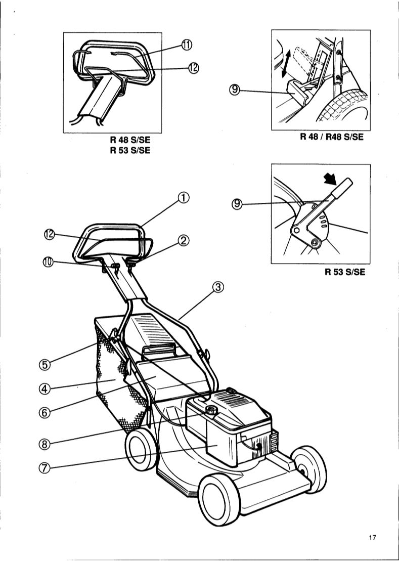 user manual for husqvarna royal 48 se