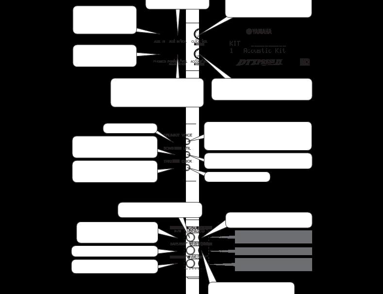 Yamaha Dtxpress  User Manual