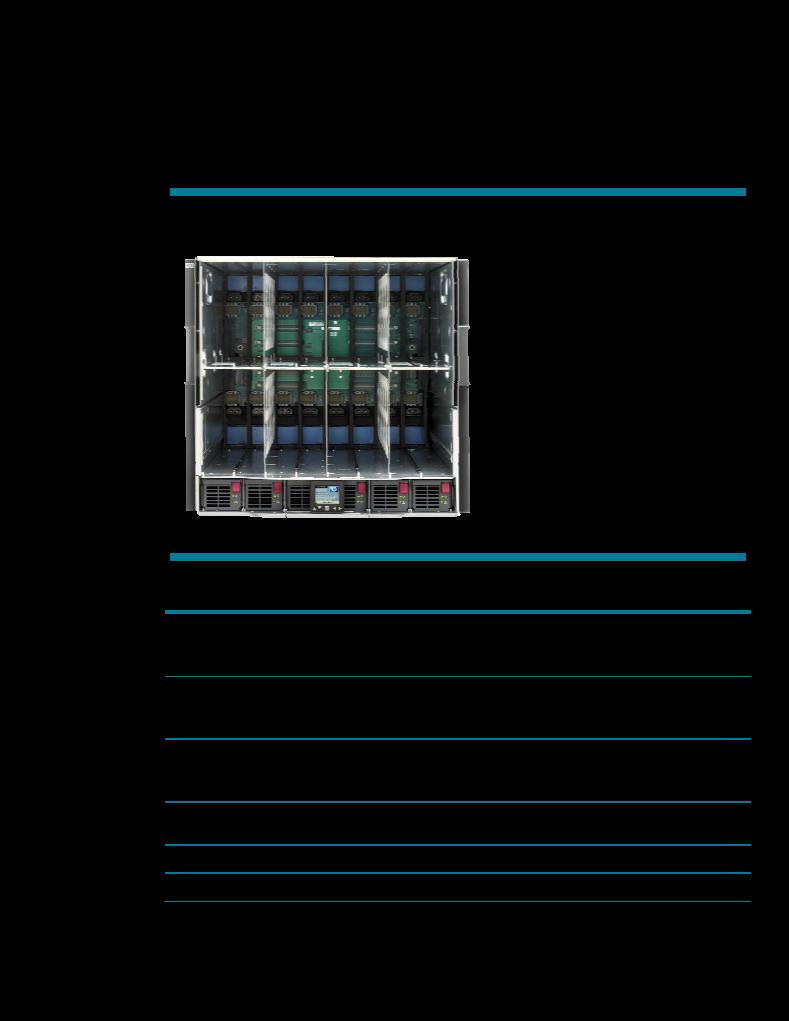 manual de uso de hp  hewlett-packard  hp c7000